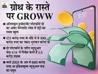 इंडियाबुल्स के म्यूचुअल फंड कारोबार की खरीदेगा ग्रो, 175 करोड़ रुपए में हुआ सौदा|बिजनेस,Business - Money Bhaskar