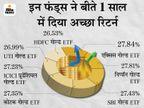 इस अक्षय तृतीया ज्वैलरी नहीं गोल्ड ETF में निवेश करना रहेगा सही, यहां आपको मिल सकता है ज्यादा फायदा|बिजनेस,Business - Money Bhaskar