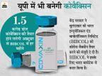 बुलंदशहर में हर महीने बनेंगी कोवैक्सिन की डेढ़ करोड़ डोज; सरकारी कंपनी BIBCOL का भारत बायोटेक से करार|उत्तरप्रदेश,Uttar Pradesh - Dainik Bhaskar