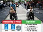 चीन ने जनगणना के एक साल बाद जारी किए आंकड़े, 10 साल में घट गई जनसंख्या वृद्धि दर|विदेश,International - Dainik Bhaskar
