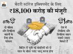 बैटरी स्टोरेज इक्विपमेंट के लिए PLI स्कीम को मंजूरी, तेल के आयात बिल में होगी ढाई लाख करोड़ की बचत|बिजनेस,Business - Money Bhaskar