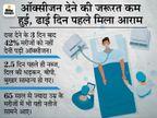 दिल्ली में DRDO के कोविड अस्पताल में सबसे पहले दी जाएगी 2-DG दवा; इससे मरीज जल्द रिकवर होते हैं|देश,National - Money Bhaskar