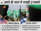 अमेरिका ने तालिबान बनाया और इजराइल ने हमास; आखिर इस संगठन को मदद और पैसा कहां से मिलता है, जानिए सबकुछ|विदेश,International - Dainik Bhaskar