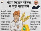 प्रधानमंत्री आज 2000 रुपए की आठवीं किस्त जारी करेंगे, 9.5 करोड़ किसान परिवारों को 19,000 करोड़ रुपए से ज्यादा मिलेंगे बिजनेस,Business - Money Bhaskar