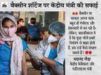 सदानंद गौड़ा बोले- अदालत कह देगी इतनी वैक्सीन लाओ और हम नहीं ला पाए तो क्या फांसी पर लटक जाएं?|देश,National - Dainik Bhaskar