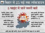 25 मई तक सब बंद; शादी में सिर्फ 20 मेहमानों को अनुमति; 4 घंटे खुलेंगी फल-सब्जी की दुकानें|बिहार,Bihar - Dainik Bhaskar