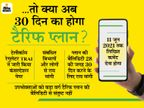 ट्राई ने संबधित विभागों के लिए जारी किया कंसल्टेशन पेपर, 28 की जगह 30 दिन वैलिडिटी करने पर मांगी राय|टेक & ऑटो,Tech & Auto - Money Bhaskar
