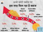 छोटी बचत स्कीम की ब्याज दरों में हो सकती है कमी, जून में सरकार लेगी फैसला|बिजनेस,Business - Money Bhaskar