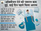 DRDO की बनाई एंटी कोविड ड्रग 2DG लॉन्च; पाउडर फॉर्म में होगी दवा, सुबह-शाम पानी में घोलकर मरीजों को दी जाएगी देश,National - Dainik Bhaskar