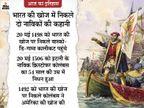 भारत की खोज पर निकले वास्को-डि-गामा आज पहुंचे थे कालीकट, पुर्तगाल से भारत आने में लगे थे 10 महीने देश,National - Dainik Bhaskar