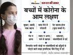 बच्चों को कोरोना हो जाए तो ज्यादातर मामलों में घर पर ही इलाज संभव, जानिए कैसे कर सकते हैं देखभाल|ज़रुरत की खबर,Zaroorat ki Khabar - Money Bhaskar