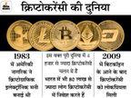क्रिप्टोकरेंसी पर नहीं लगेगा पूर्ण प्रतिबंध, नए सिरे से नियम बनाएगी सरकार; जानें इस डिजिटल करेंसी के बारे में सबकुछ|बिजनेस,Business - Money Bhaskar