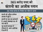 अमेरिकी कंपनी ने प्रधानमंत्री को लिखा पत्र, लेकिन कंपनी की विश्वसनीयता साबित नहीं, केवल 19 कर्मचारी हैं बिजनेस,Business - Dainik Bhaskar