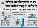 पेटीएम इस साल बाजार में होगी लिस्ट, LIC से पहले आया तो सबसे बडा IPO होगा|बिजनेस,Business - Money Bhaskar