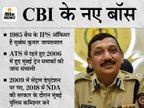 स्टांप घोटाले में मुंबई पुलिसकमिश्नर को रिटायरमेंट के तुरंत बाद अरेस्ट किया था, शिवसेना के निशाने पर रहे, लेकिन फडणवीस के फेवरेट|DB ओरिजिनल,DB Original - Dainik Bhaskar