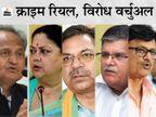 बढ़ते अपराधों को लेकर भाजपा हमलावर, BJP नेता बोले- गहलोत ने प्रदेश को अपराधों में सिरमौर और देश का रेप कैपिटल बना दिया|जयपुर,Jaipur - Dainik Bhaskar