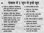 निजी दफ्तार में 100% कर्मचारी काम कर सकेंगे, कॉलोनियों की सिंगल सभी दुकानें खुलेंगी|देवास,Dewas - Dainik Bhaskar