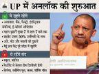 55 जिलों में सिर्फ शनिवार-रविवार रहेगा लॉकडाउन; 600 से ज्यादा एक्टिव केस वाले लखनऊ समेत 20 जिलों में 7 जून तक कोरोना कर्फ्यू|उत्तरप्रदेश,Uttar Pradesh - Dainik Bhaskar