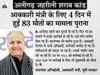 लोग मर रहे थे, आबकारी मंत्री जन्मदिन मना रहे थे; भास्कर ने पूछा- इस्तीफा क्यों नहीं देते? बोले- मैं फील्ड पर काम नहीं करता|लखनऊ,Lucknow - Dainik Bhaskar