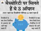 PPF अकाउंट हो गया है मैच्योर तो बिना पैसे जमा करे भी उसे बढ़ा सकते हैं आगे, मैच्योरिटी पर आपको मिलते हैं ये 3 ऑप्शन|बिजनेस,Business - Money Bhaskar