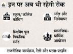 भोपाल में वीकेंड लॉकडाउन का प्रस्ताव, ग्वालियर में दो शिफ्ट में खुलेंंगी दुकानें, इंदौर और जबलपुर में आज होगा फैसला|मध्य प्रदेश,Madhya Pradesh - Dainik Bhaskar