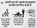 लखनऊ एयरपोर्ट पर 10 गुना बढ़ाया चार्ज, बाकी एयरपोर्ट पर भी चार्ज बढ़ाने की तैयारी में|बिजनेस,Business - Money Bhaskar