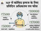 कोरोना इलाज की फीस फिर तय की; नए रेट 10 जून से लागू होंगे, पुराने मरीजों को फायदा नहीं, जांच और बाहरी डॉक्टर की फीस भी दायरे से बाहर|मध्य प्रदेश,Madhya Pradesh - Dainik Bhaskar