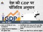 मूडीज ने कहा- 2021-22 में GDP ग्रोथ 9.3% रहने की संभावना, इकोनॉमी में 'W' शेप वाली रिकवरी की उम्मीद|बिजनेस,Business - Money Bhaskar