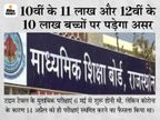 गहलोत कैबिनेट की बैठक में हुआ अहम फैसला; दोनों कक्षाओं में 21 लाख 60 हजार 217 स्टूडेंट हैं|जयपुर,Jaipur - Dainik Bhaskar