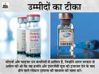 केंद्र ने कहा- अगर वैक्सीन को बड़े देशों और WHO से अप्रूवल है तो हम कंपनियों की शर्तें मानने को तैयार देश,National - Dainik Bhaskar