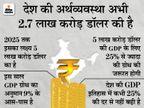 5 लाख करोड़ डॉलर की GDP का लक्ष्य है असंभव, 4 सालों में 22% की दर से ग्रोथ की जरूरत|बिजनेस,Business - Money Bhaskar
