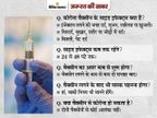 वैक्सीन लगवाने के बाद आपको क्या-क्या हो सकता है? इनसे कैसे निपटें? जानिए हर जरूरी सवाल का जवाब ज़रुरत की खबर,Zaroorat ki Khabar - Dainik Bhaskar