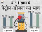 आने वाले दिनों में और बढ़ सकते हैं पेट्रोल-डीजल के दाम, कच्चा तेल 70 डॉलर के पार पहुंचा|बिजनेस,Business - Money Bhaskar