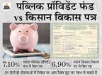 पोस्ट ऑफिस की किसान विकास पत्र स्कीम या पब्लिक प्रॉविडेंट फंड, जानें कहां निवेश करना ज्यादा फायदेमंद रहेगा|बिजनेस,Business - Money Bhaskar