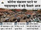 बाजार शाम 4 बजे तक खुलने की संभावना, निजी वाहनों से एक से दूसरे जिले में आने-जाने पर रोक हटेगी; मंत्रिपरिषद की बैठक आज|जयपुर,Jaipur - Dainik Bhaskar