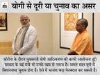 मोदी-शाह ने सोशल मीडिया पर यूपी के CM को बधाई नहीं दी, महामारी के बीच उत्तराखंड के CM को मोदी ने ट्वीट कर दी थी बधाई|देश,National - Dainik Bhaskar
