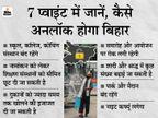 कल होगा फैसला, CM नीतीश कुमार करेंगे घोषणा, धीरे-धीरे बढ़ती जाएंगी रियायतें|बिहार,Bihar - Dainik Bhaskar