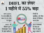 DHFL में निवेशकों की दिलचस्पी, 1 हफ्ते में 30% बढ़ा शेयर, बेचने वाले कोई नहीं|बिजनेस,Business - Money Bhaskar