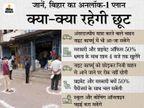 35 दिन बाद आज खुलेंगे बाजार, एक दिन के गैप से दुकानें खोलने की इजाजत; शाम 7 से सुबह 5 बजे जारी रहेगा नाइट कर्फ्यू बिहार,Bihar - Money Bhaskar