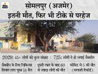 अजमेर के सोमलपुर गांव में अब तक 65 की मौत, 14 कैंप लगे फिर भी 65% ने नहीं लगवायाटीका; कहते हैं इससे बच्चे नहीं होंगे, दो साल में मौत हो जाएगी|अजमेर,Ajmer - Dainik Bhaskar