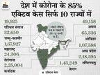 बीते दिन 92,719 केस आए, 2,222 की मौत और 1.62 लाख ठीक भी हुए; पिछले 15 दिनों में 13.54 लाख एक्टिव केस कम हुए|देश,National - Dainik Bhaskar