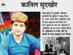 कर्ज देने वाले अविनाश ने दवा व्यापारी को उसके ही घर में बना दिया था किराएदार; उसकी पत्नी से भी करता था अश्लील हरकतें|लखनऊ,Lucknow - Dainik Bhaskar