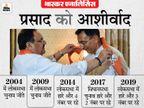 जितिन लगातार तीन चुनाव हारे, यहां तक कि उनकी भाभी वार्ड भी नहीं जीत पाईं, बंगाल में प्रभारी बने तो कांग्रेस 44 से 0 पर सिमटी|उत्तरप्रदेश,Uttar Pradesh - Dainik Bhaskar