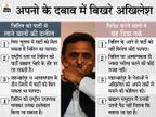 जितिन प्रसाद को लेकर दो खेमों में बंट गई थी सपा; विधायक के कहने पर अखिलेश ने पार्टी में नहीं शामिल कराया लखनऊ,Lucknow - Dainik Bhaskar