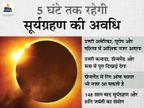 शाम 6.41 बजे तक रहेगा ग्रहण; सिर्फ लद्दाख और अरुणाचल में दिखेगा, बाकी देश में सूतक नहीं|देश,National - Dainik Bhaskar