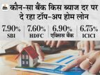 कोरोना के दौर में पैसों की जरूरत पड़ने पर ले सकते हैं टॉप-अप होम लोन, इसमें कम ब्याज पर मिलता है कर्ज|बिजनेस,Business - Dainik Bhaskar