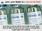 टीका कंपनियों की जेब में जाते-जाते बचे 18 हजार करोड़ रुपए; केंद्र को 150 रुपए प्रति डोज मिलेंगी दोनों वैक्सीन दिल्ली + एनसीआर,Delhi + NCR - Dainik Bhaskar