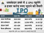 अगले हफ्ते से खुलेंगे 4 कंपनियों के IPO, प्राइस बैंड और डेट सब कुछ जानिए|बिजनेस,Business - Money Bhaskar