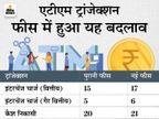 अगले साल से ATM से पैसा निकालना पड़ेगा महंगा, महीने में 5 बार फ्री के बाद कैश निकालने पर 21 रुपए लगेंगे|बिजनेस,Business - Money Bhaskar