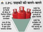 अब किसी भी डीलर से रिफिल करा सकेंगे गैस सिलेंडर, 5 शहरों से जल्द शुरू होगी नई सुविधा|बिजनेस,Business - Dainik Bhaskar